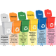 Kit estación de reciclaje 50 PEDAL
